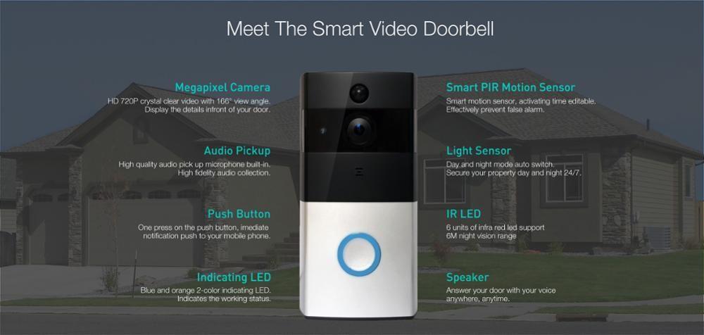 Video doorbell Smart Sensors